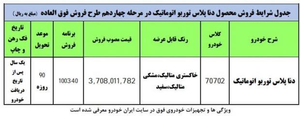 شرایط فروش دنا پلاس اتوماتیک توربو در اسفند ۹۹