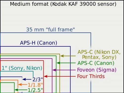 سری هواوی پی ۵۰ از سنسور یک اینچی IMX800 ساخته سونی استفاده خواهند کرد