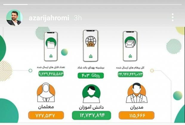وزیر ارتباطات از همراه اول برای توسعه اپلیکیشن شاد تقدیر و تشکر کرد