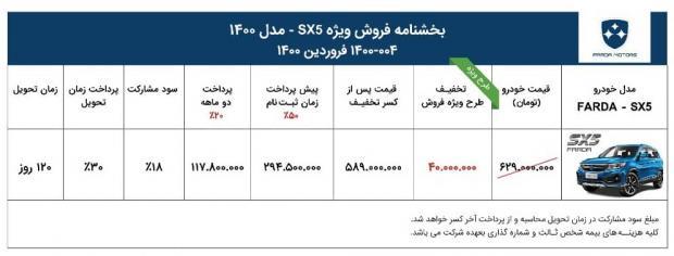 شرایط فروش فردا SX5 در فروردین ۱۴۰۰