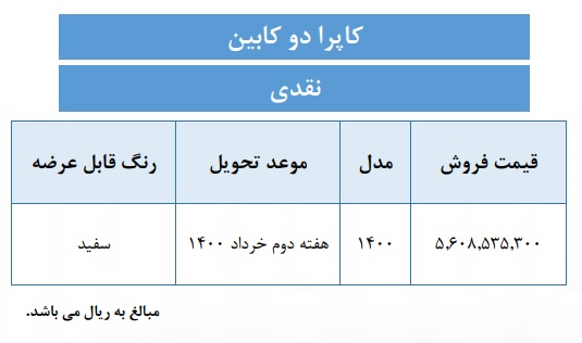 شرایط فروش کاپرا دو کابین در فروردین ۱۴۰۰